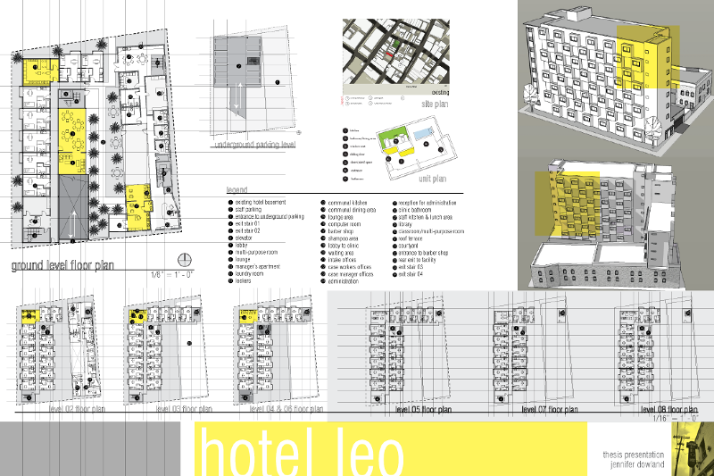 Hotel thesis